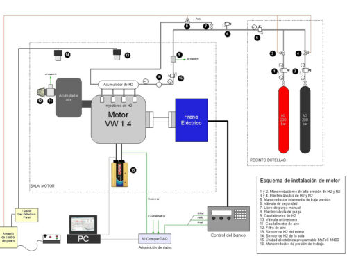 Experimental study of the performance and emission characteristics of an adapted commercial four-cylinder spark ignition engine running on hydrogen-methane mixtures